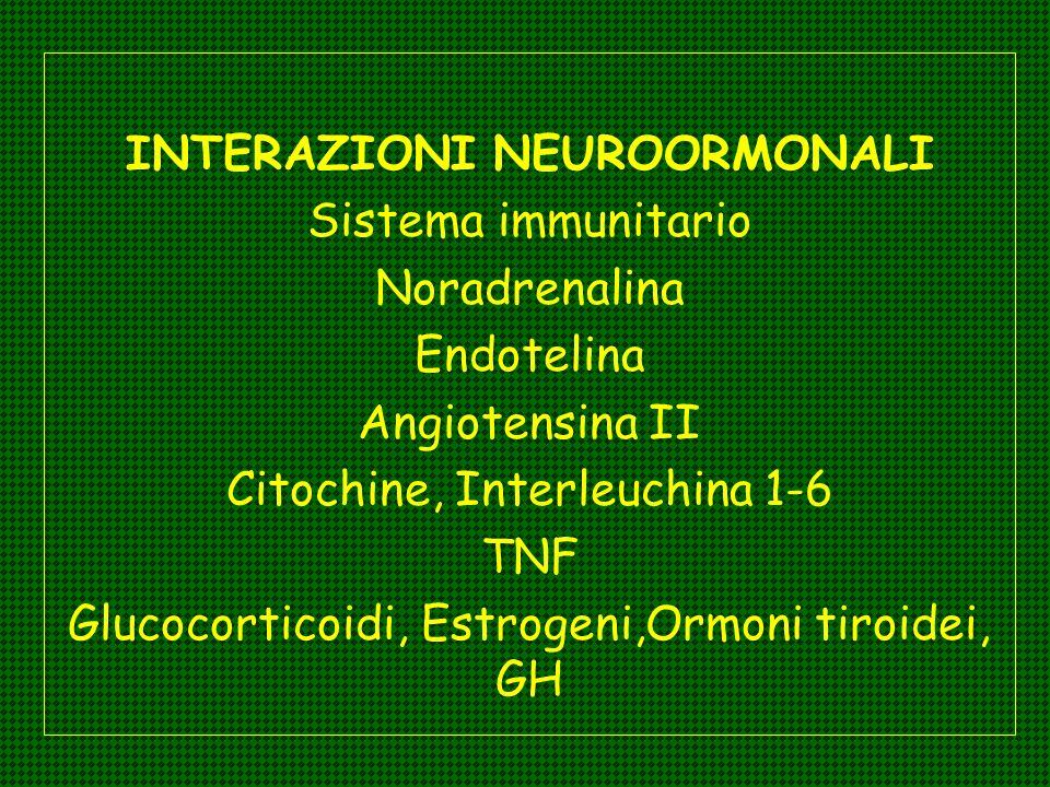 INTERAZIONI NEUROORMONALI Sistema immunitario Noradrenalina Endotelina