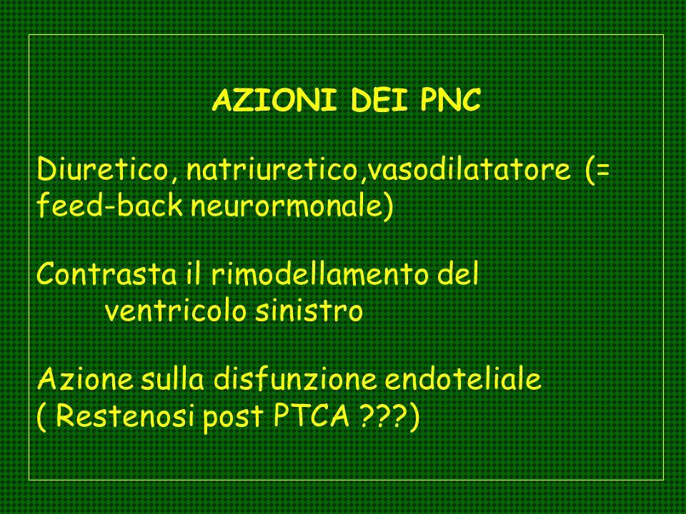 AZIONI DEI PNC Diuretico, natriuretico,vasodilatatore (= feed-back neurormonale) Contrasta il rimodellamento del ventricolo sinistro.
