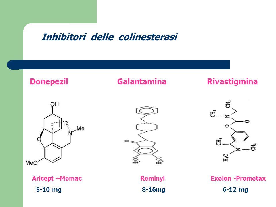 Inhibitori delle colinesterasi