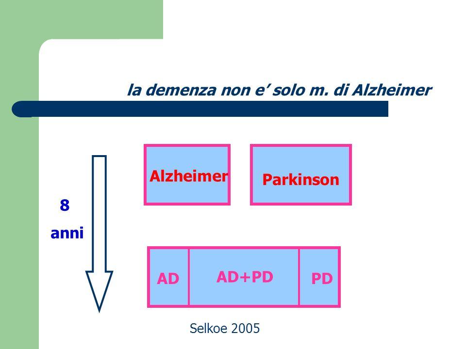 AD la demenza non e' solo m. di Alzheimer Alzheimer Parkinson 8 anni