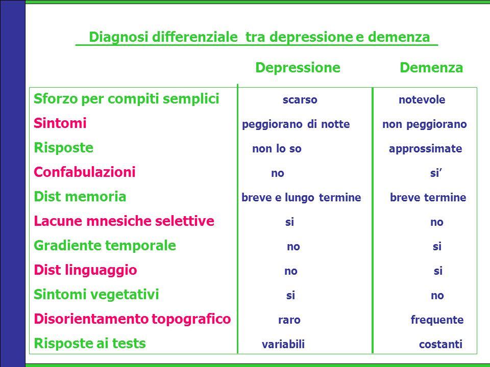 Diagnosi differenziale tra depressione e demenza
