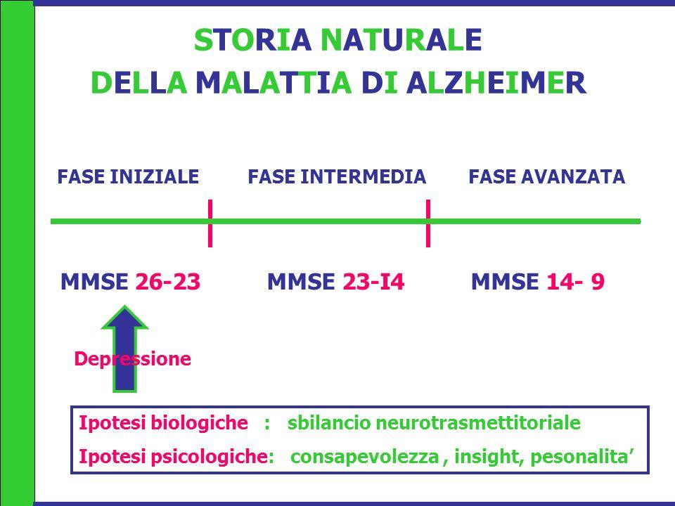 STORIA NATURALE DELLA MALATTIA DI ALZHEIMER