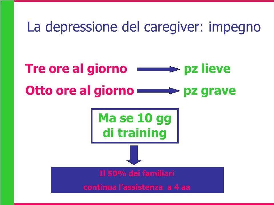 La depressione del caregiver: impegno