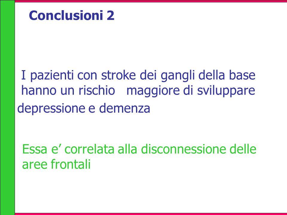 Conclusioni 2 I pazienti con stroke dei gangli della base hanno un rischio maggiore di sviluppare depressione e demenza.