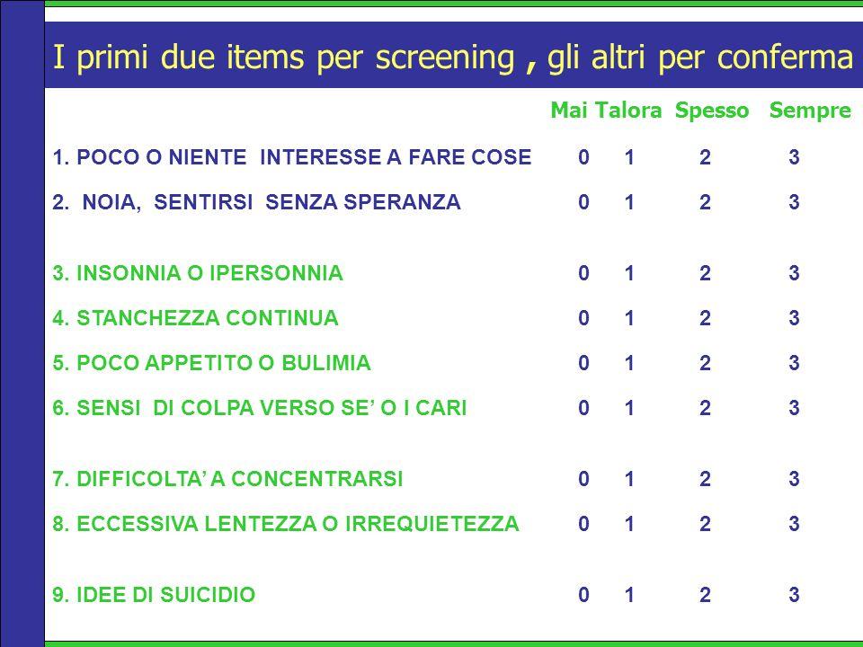 I primi due items per screening , gli altri per conferma