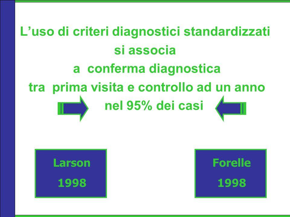 L'uso di criteri diagnostici standardizzati si associa