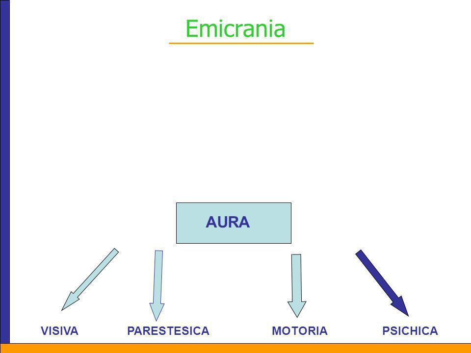 Emicrania AURA VISIVA PARESTESICA MOTORIA PSICHICA