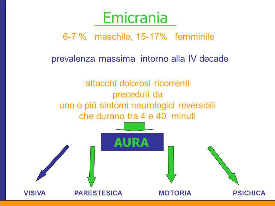 Emicrania AURA 6-7 % maschile, 15-17% femminile
