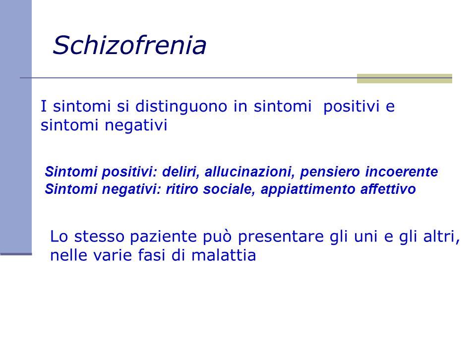 Schizofrenia I sintomi si distinguono in sintomi positivi e sintomi negativi. Sintomi positivi: deliri, allucinazioni, pensiero incoerente.