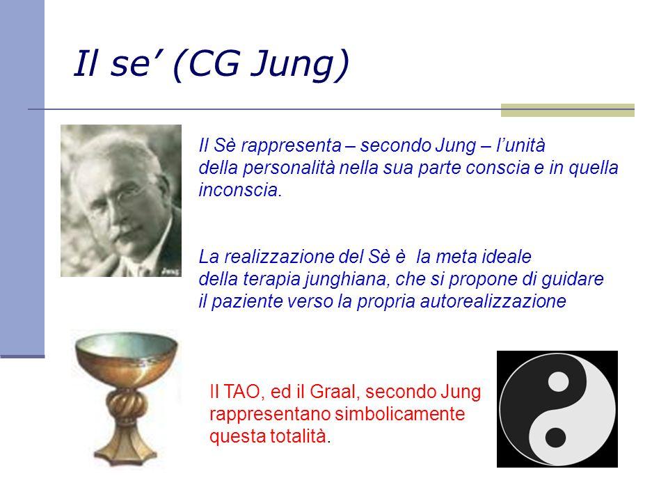 Il se' (CG Jung) Il Sè rappresenta – secondo Jung – l'unità