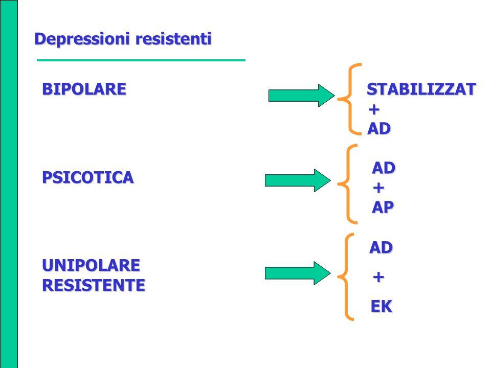 Depressioni resistenti