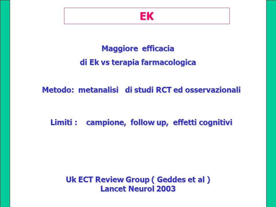 EK Maggiore efficacia di Ek vs terapia farmacologica