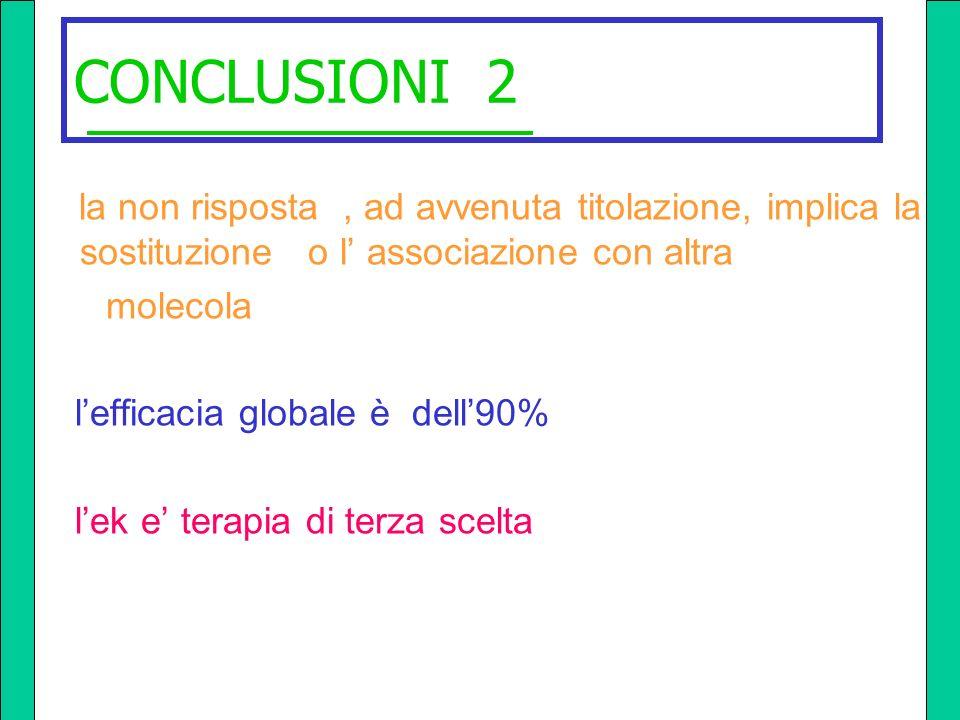 CONCLUSIONI 2 la non risposta , ad avvenuta titolazione, implica la sostituzione o l' associazione con altra.