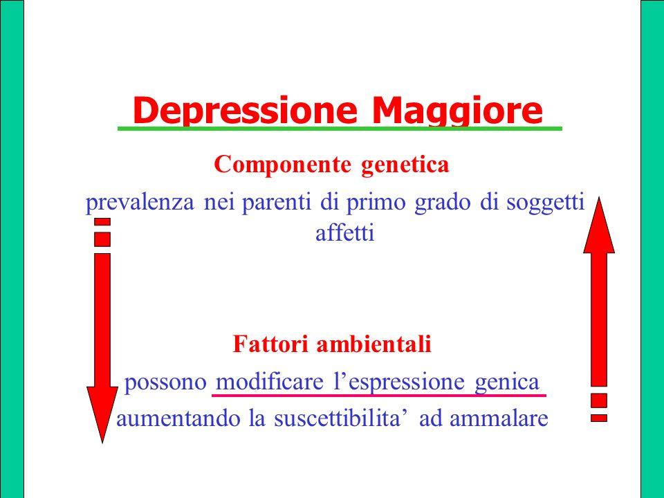Depressione Maggiore Componente genetica