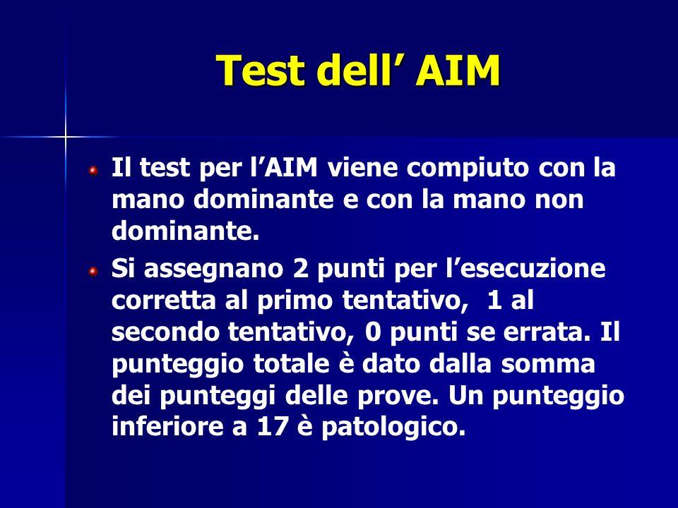 Test dell' AIM Il test per l'AIM viene compiuto con la mano dominante e con la mano non dominante.
