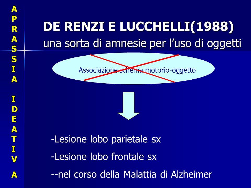 DE RENZI E LUCCHELLI(1988) una sorta di amnesie per l'uso di oggetti