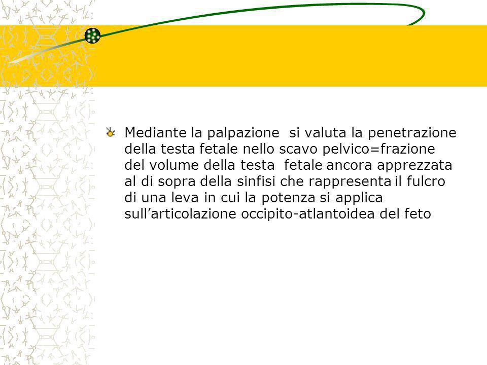 Mediante la palpazione si valuta la penetrazione della testa fetale nello scavo pelvico=frazione del volume della testa fetale ancora apprezzata al di sopra della sinfisi che rappresenta il fulcro di una leva in cui la potenza si applica sull'articolazione occipito-atlantoidea del feto
