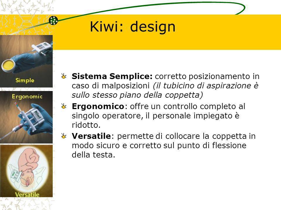 Kiwi: design Sistema Semplice: corretto posizionamento in caso di malposizioni (il tubicino di aspirazione è sullo stesso piano della coppetta)