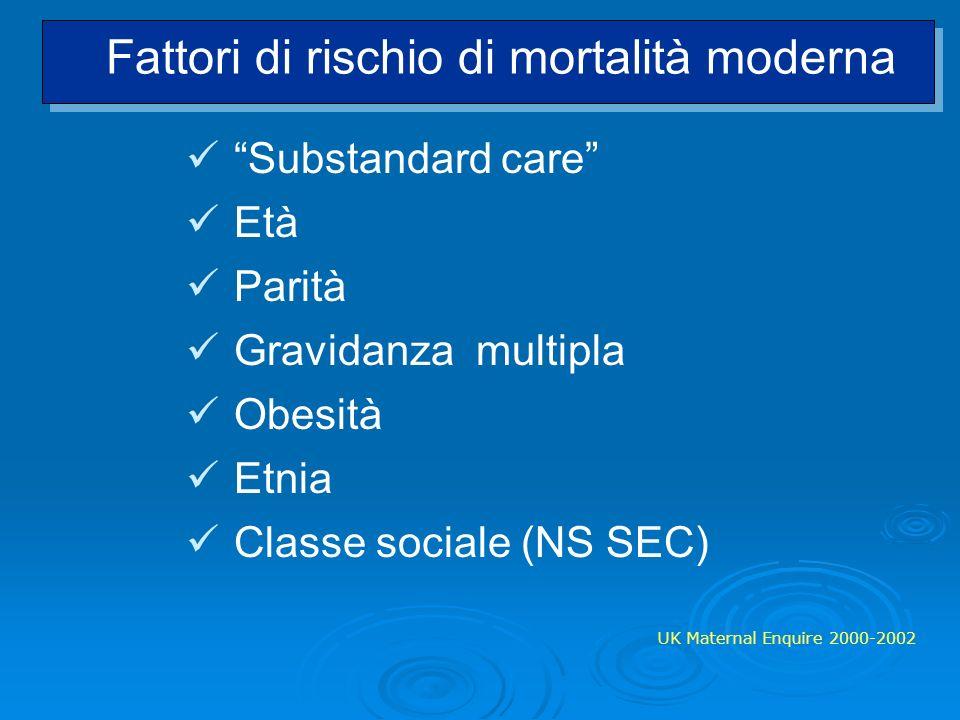 Fattori di rischio di mortalità moderna