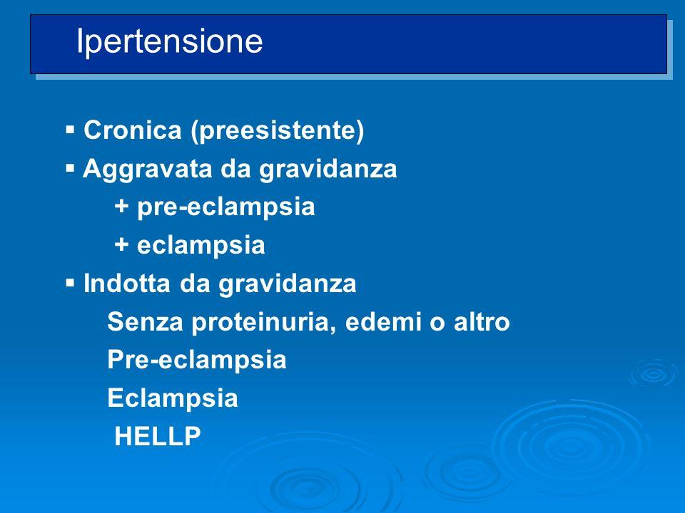 Ipertensione Cronica (preesistente) Aggravata da gravidanza