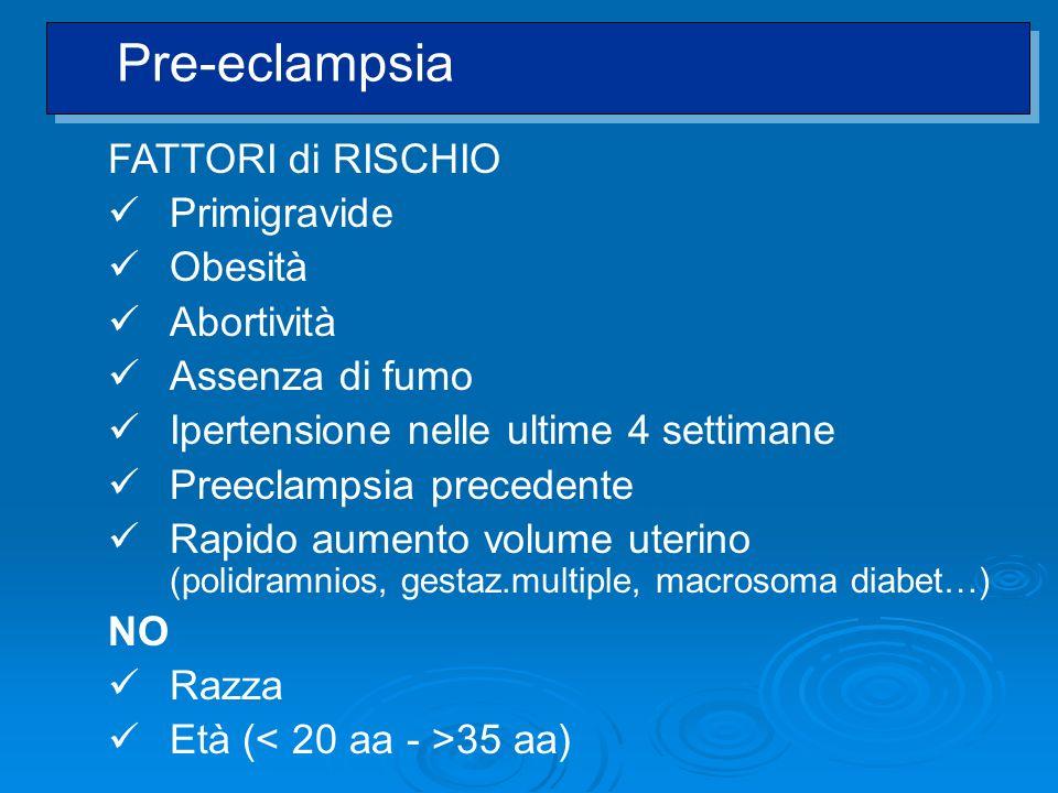 Pre-eclampsia FATTORI di RISCHIO Primigravide Obesità Abortività