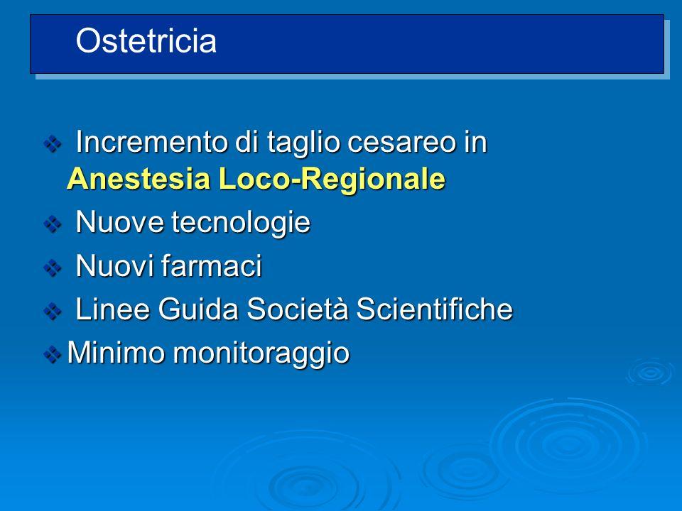 Ostetricia Incremento di taglio cesareo in Anestesia Loco-Regionale