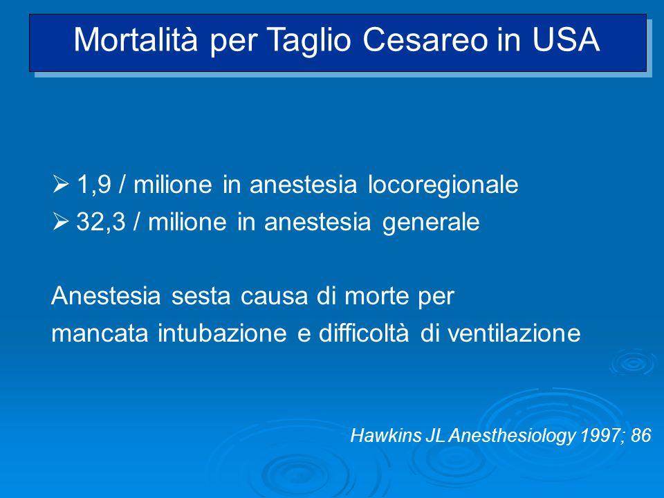 Mortalità per Taglio Cesareo in USA