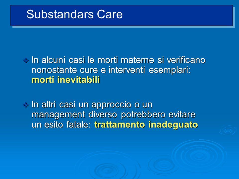 Substandars Care In alcuni casi le morti materne si verificano nonostante cure e interventi esemplari: morti inevitabili.