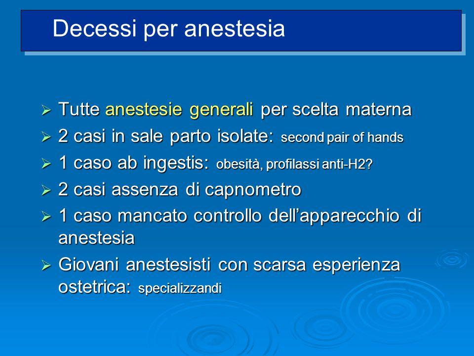 Decessi per anestesia Tutte anestesie generali per scelta materna