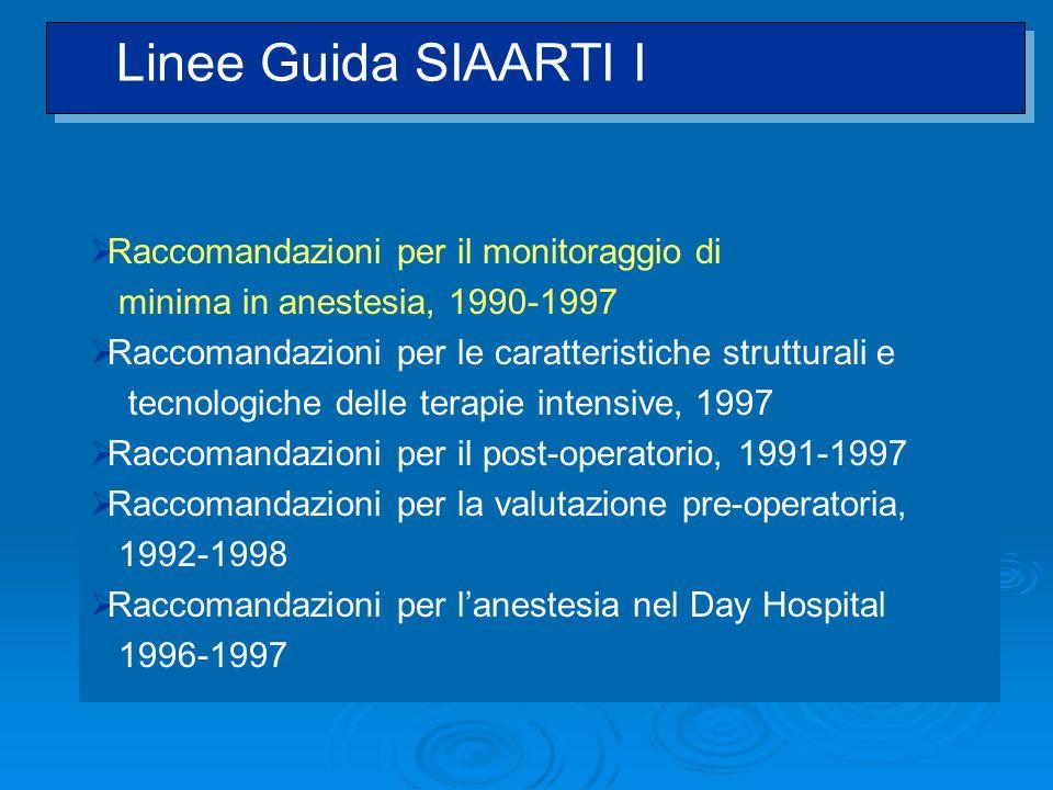 Linee Guida SIAARTI I Raccomandazioni per il monitoraggio di