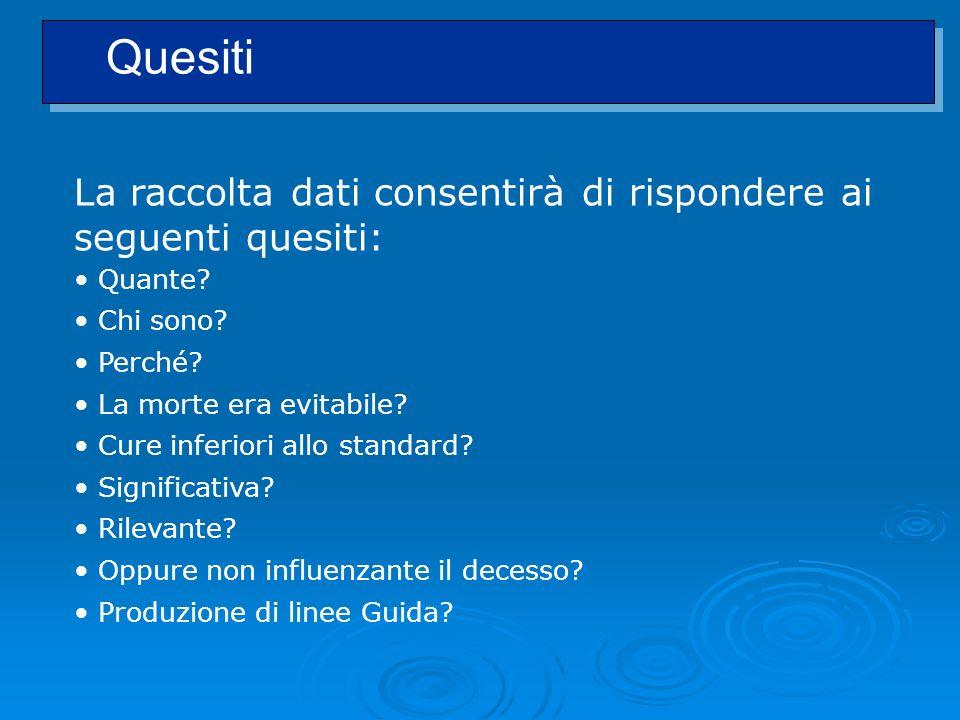 Quesiti La raccolta dati consentirà di rispondere ai seguenti quesiti:
