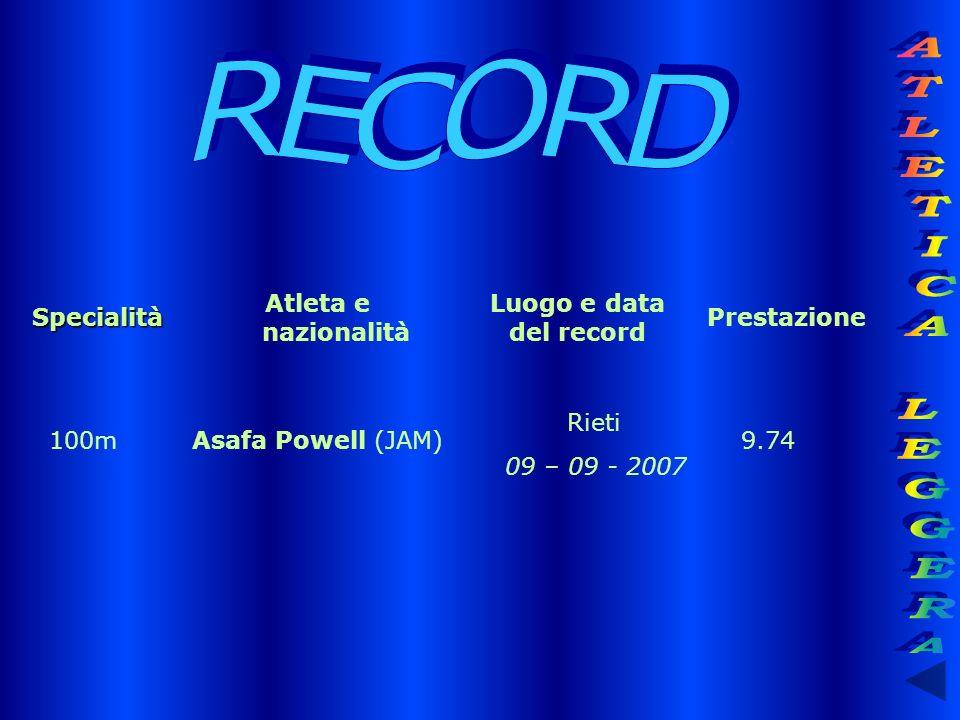 RECORD ATLETICA LEGGERA Specialità Atleta e nazionalità Luogo e data