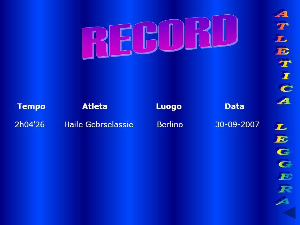 RECORD ATLETICA LEGGERA Tempo Atleta Luogo Data