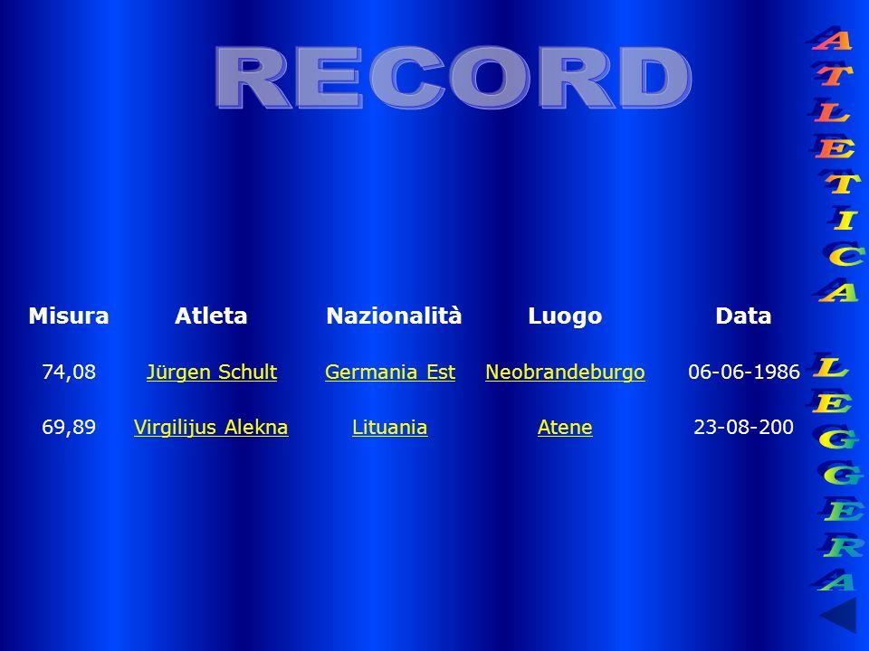 RECORD ATLETICA LEGGERA Misura Atleta Nazionalità Luogo Data 74,08