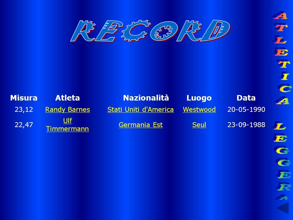 RECORD ATLETICA LEGGERA Misura Atleta Nazionalità Luogo Data 23,12