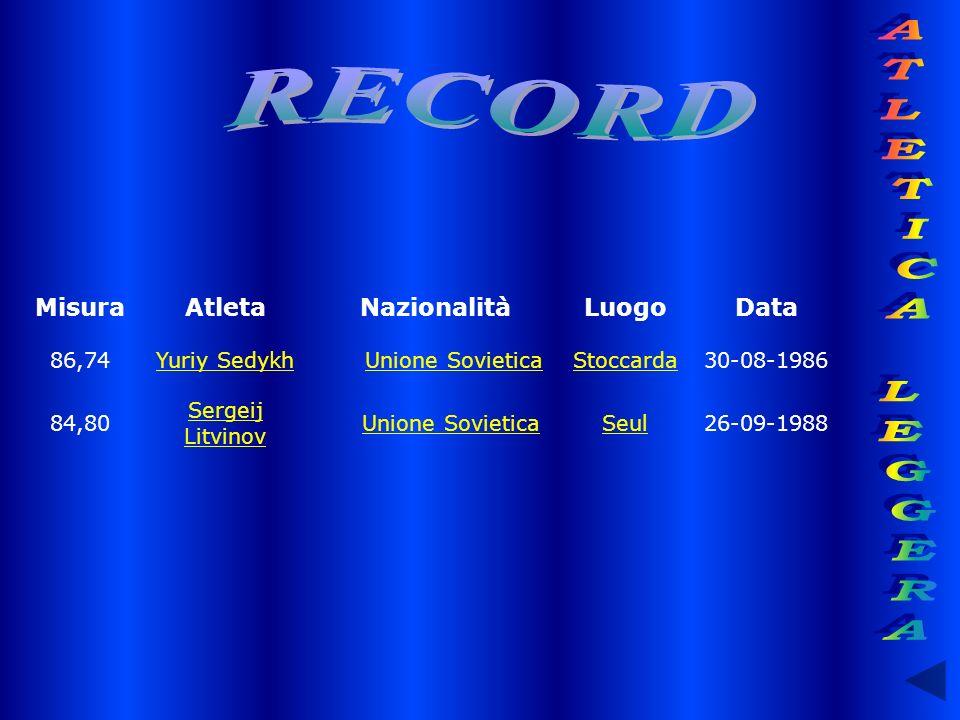 RECORD ATLETICA LEGGERA Misura Atleta Nazionalità Luogo Data 86,74