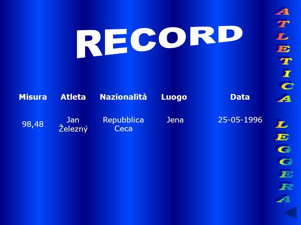 RECORD ATLETICA LEGGERA Misura Atleta Nazionalità Luogo Data 98,48