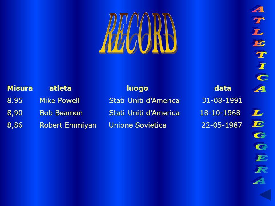 RECORD ATLETICA LEGGERA Misura atleta luogo data