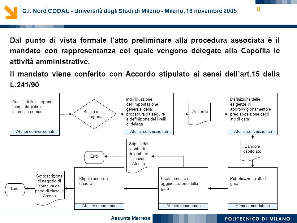 C.I. Nord CODAU - Università degli Studi di Milano - Milano, 18 novembre 2005