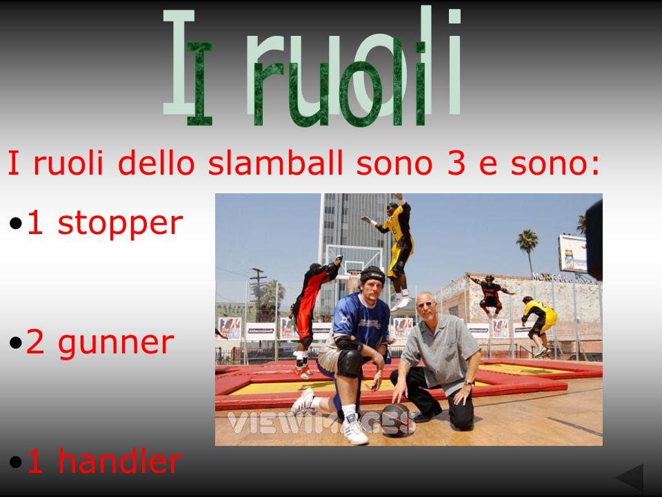 I ruoli I ruoli dello slamball sono 3 e sono: 1 stopper 2 gunner 1 handler