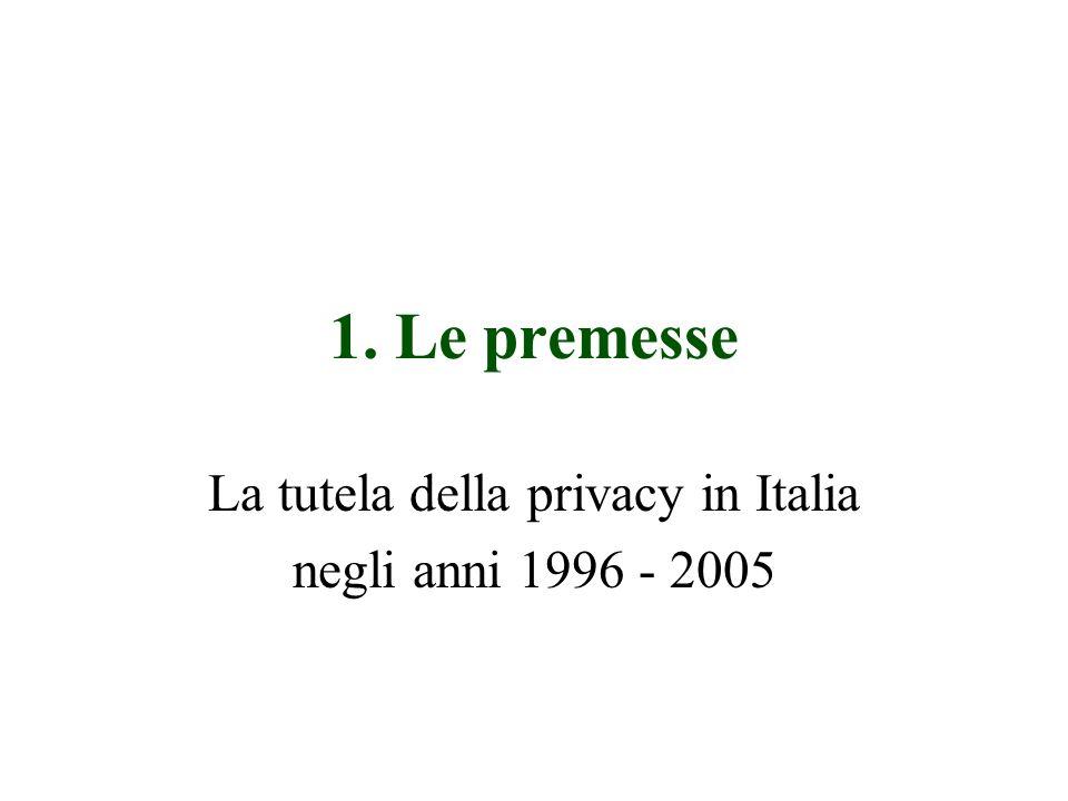 La tutela della privacy in Italia negli anni 1996 - 2005