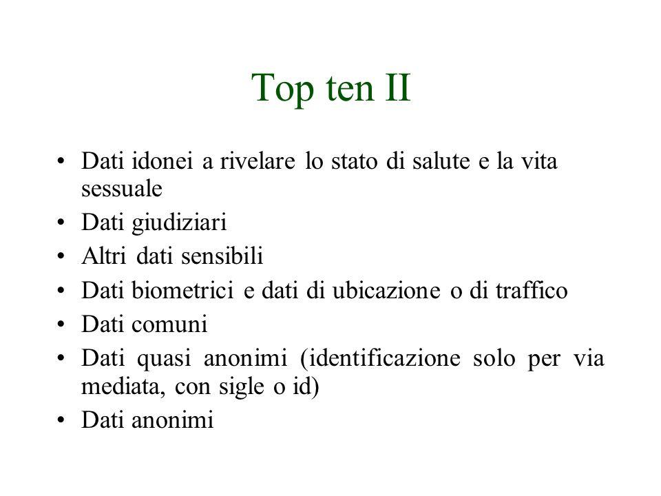 Top ten II Dati idonei a rivelare lo stato di salute e la vita sessuale. Dati giudiziari. Altri dati sensibili.