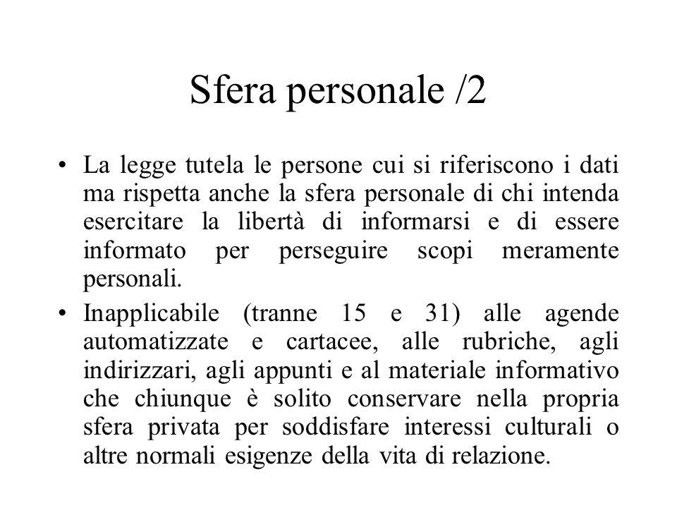 Sfera personale /2