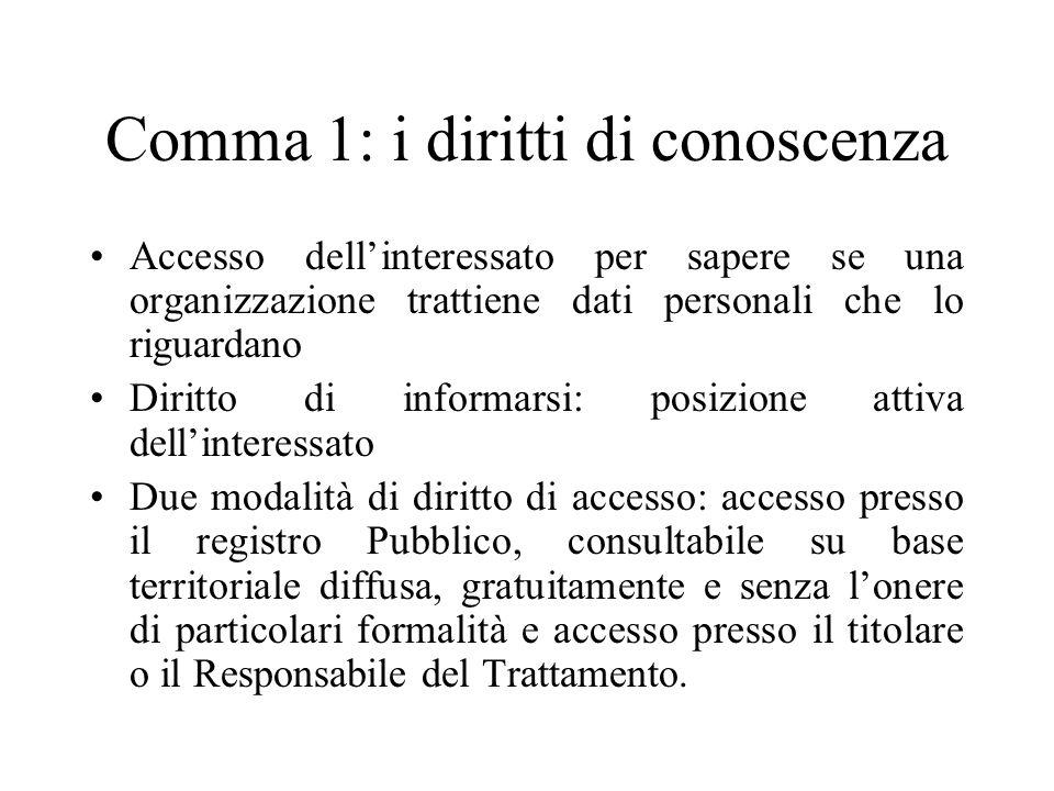 Comma 1: i diritti di conoscenza