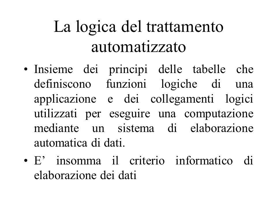 La logica del trattamento automatizzato