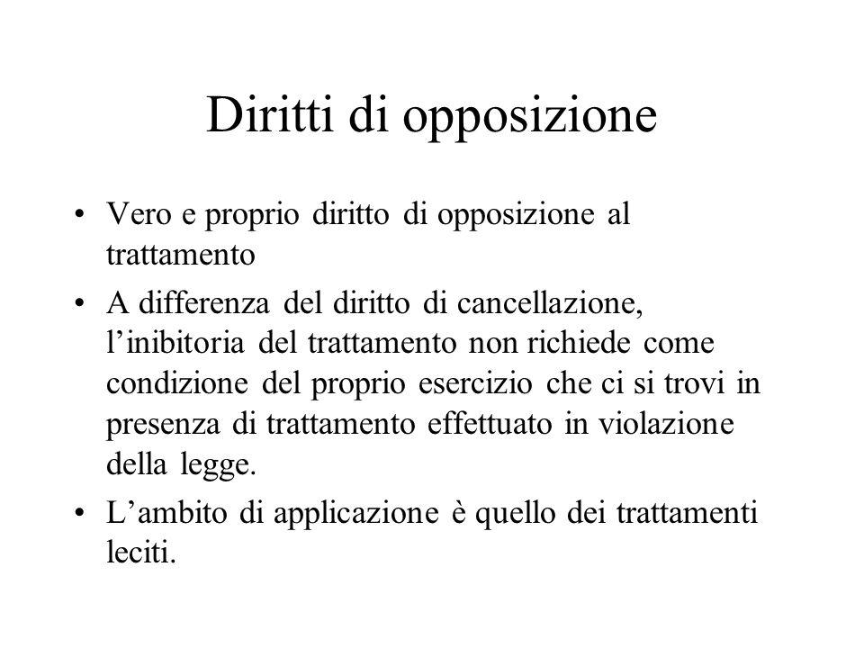 Diritti di opposizione