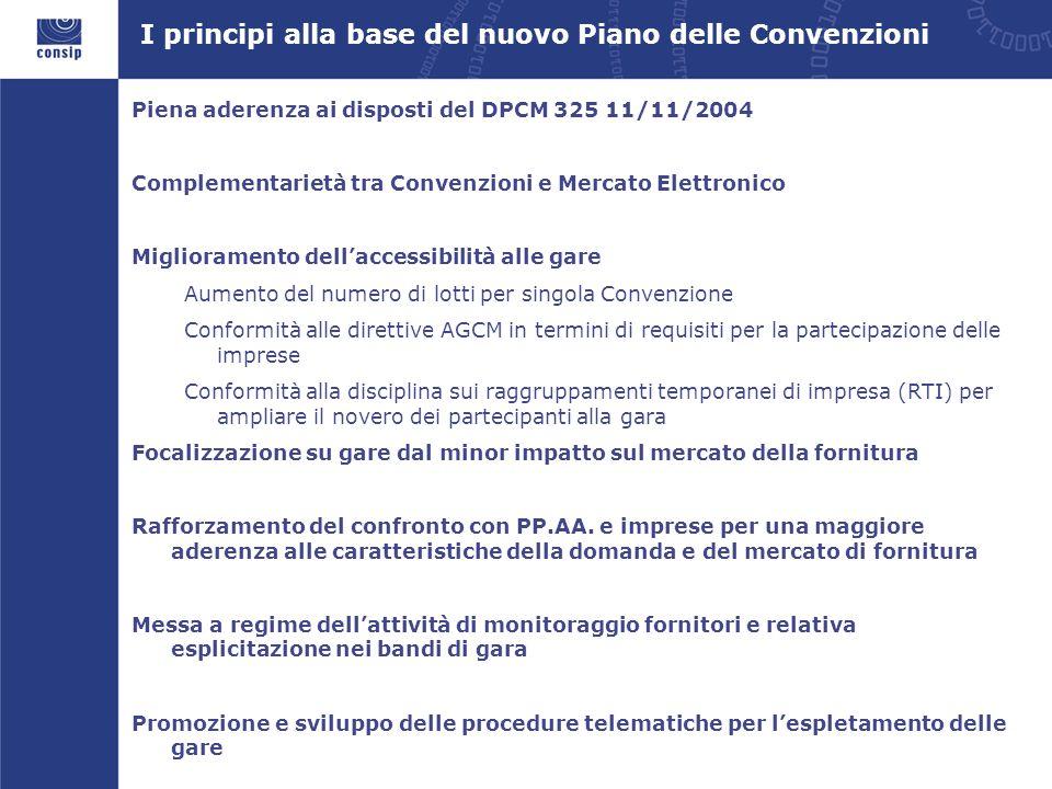 I principi alla base del nuovo Piano delle Convenzioni