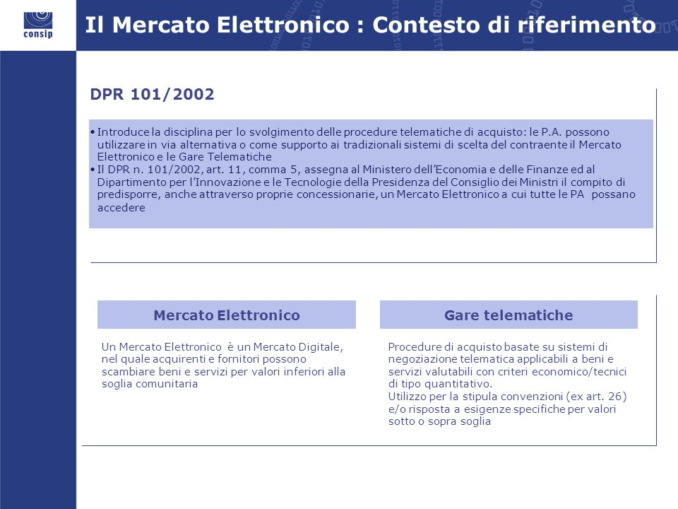 Il Mercato Elettronico : Contesto di riferimento