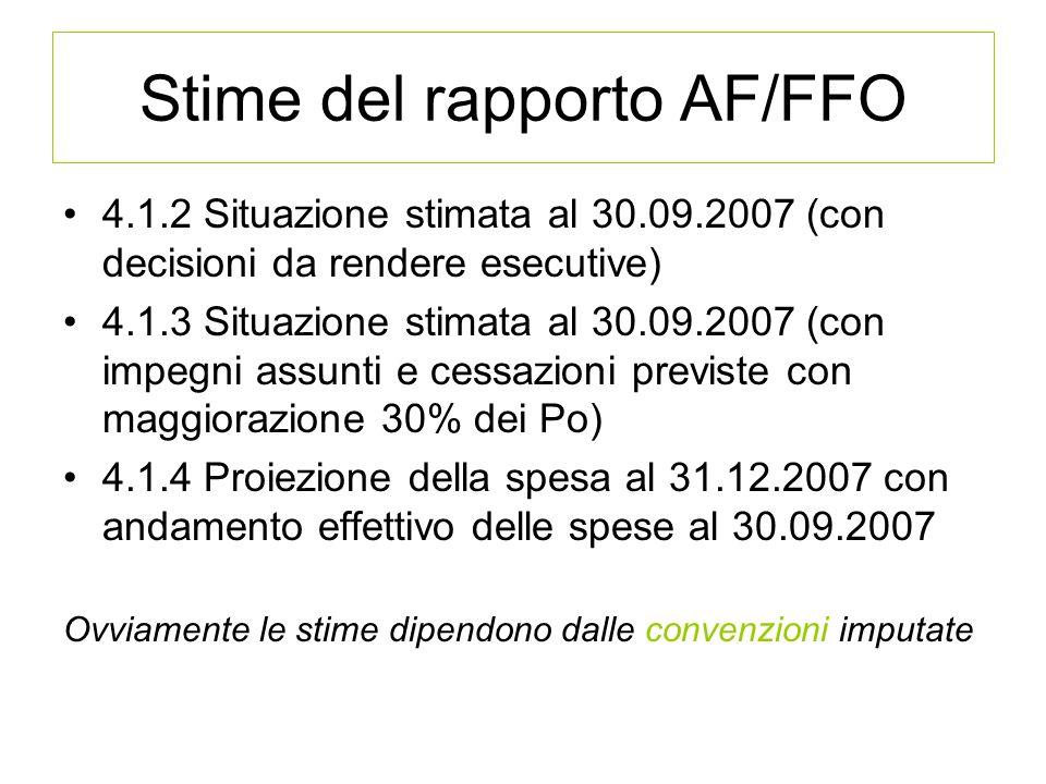 Stime del rapporto AF/FFO