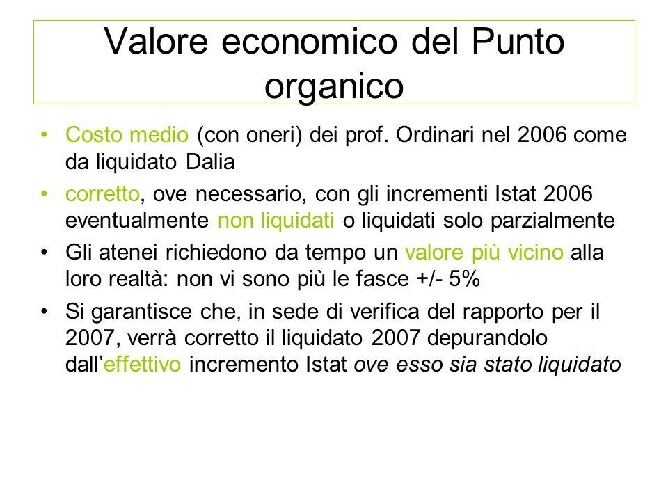 Valore economico del Punto organico